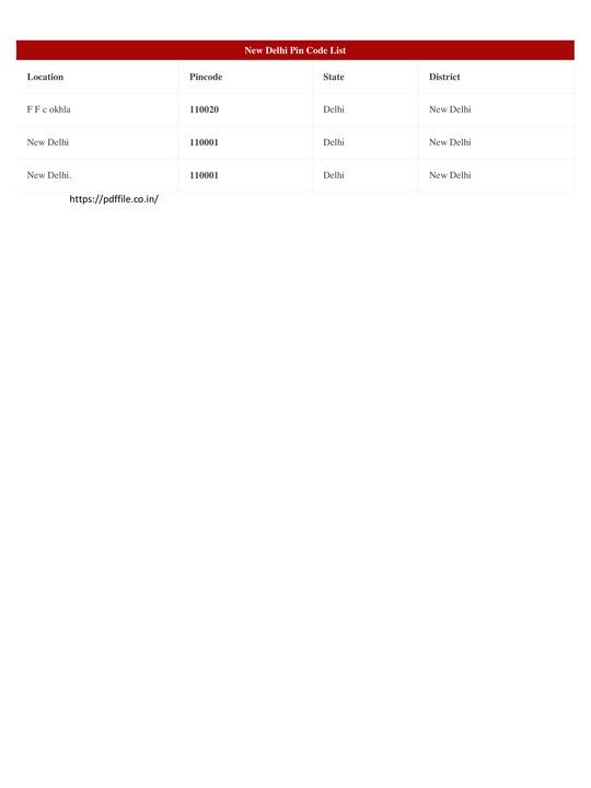 New Delhi Pin Code List