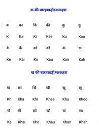 Hindi Barakhadi in English Words Chart
