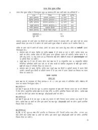 मध्य प्रदेश लोक सेवा आयोग सिलेबस 2021 | mppsc.nic.in MPPSC Syllabus 2021