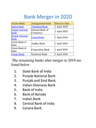Bank Merger List in India 2020-2021