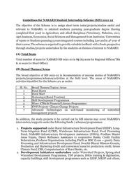 NABARD Schemes 2021-2022
