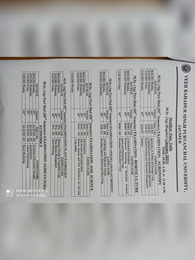 www.vbspu.ac.in VBSPU Time Table 2021