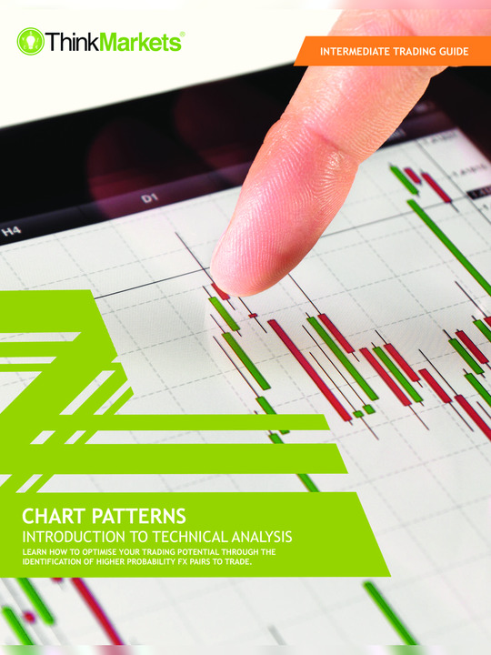Intraday Chart Patterns