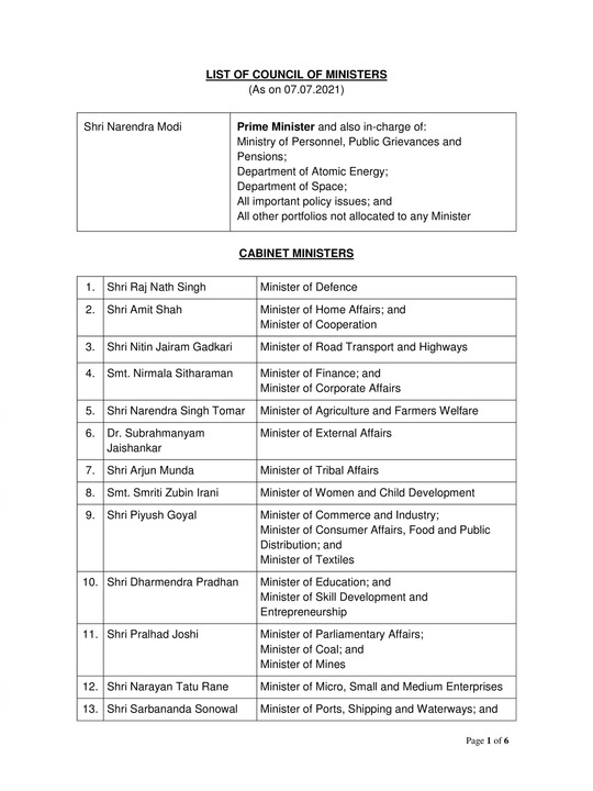 List of Ministers of India 2021 (Updated)