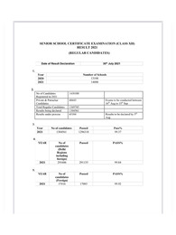 CBSE Class 12 Toppers List 2021