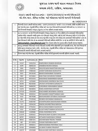 GSRTC Conductor Merit List 2021