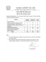 Rajasthan Patwari Syllabus 2021