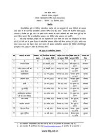 उत्तर प्रदेश सरकारी छुट्टी 2021 | UP Government Holidays List 2021