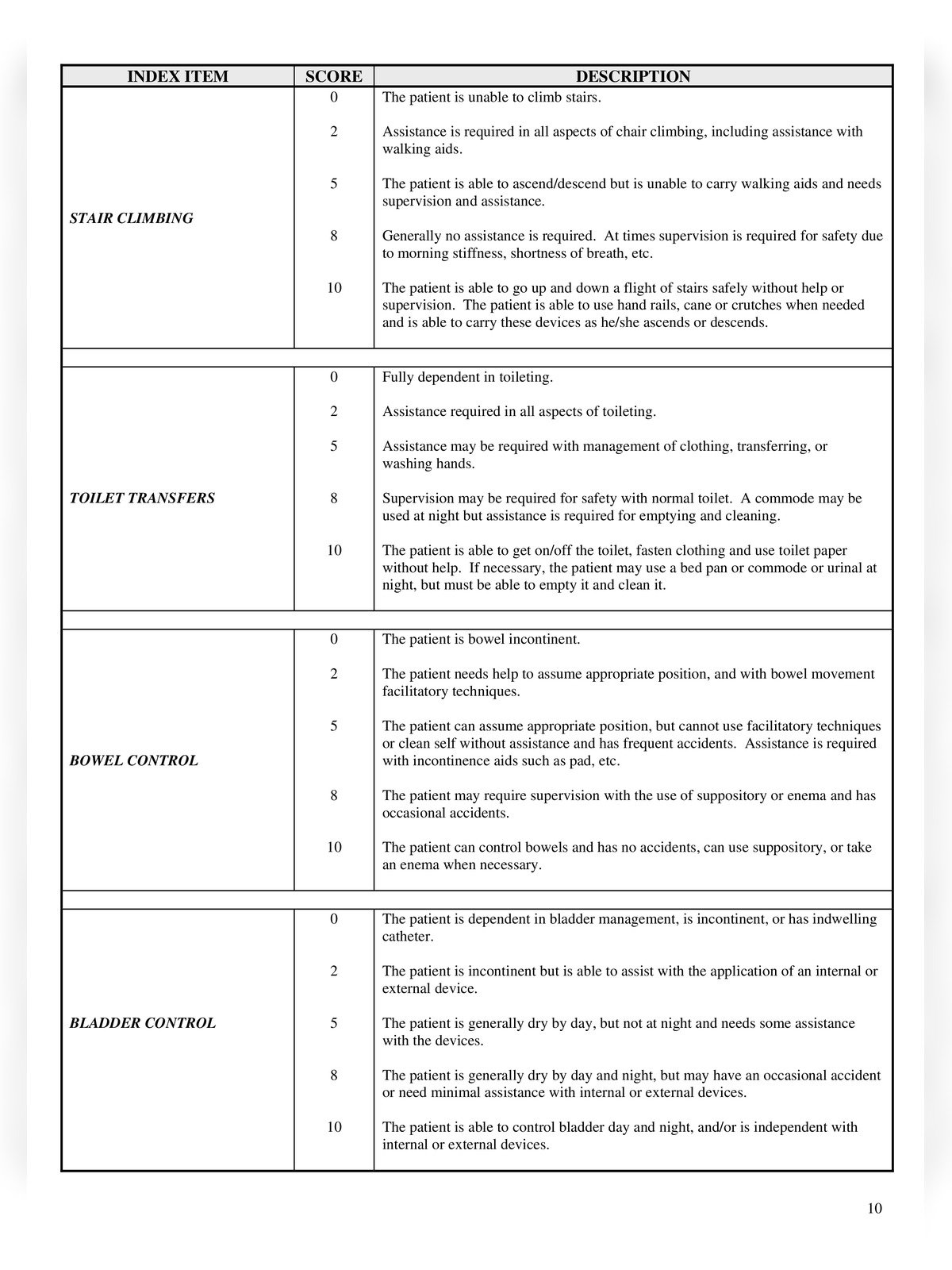 Modified Barthel Index pdf