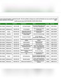 Star Health Insurance Hospital List