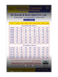 Tata Shaktee Sheet Price List 2021